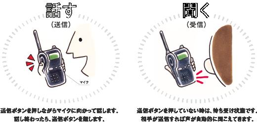 レンタル無線機 話す(送信)、聞く(受信)