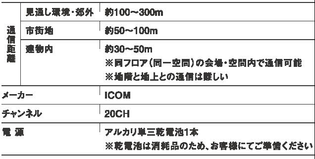 レンタル無線機IC-4300 通話範囲について